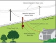 power pole diagram