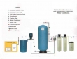 standard-well-pump-with-water-softner-options